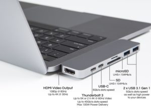 Read more about the article The HyperDrive Is The One Dongle To Rule Them All