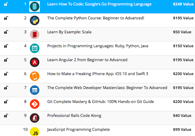 You are currently viewing Deal Of The Day: Pay What You Want, Learn to Code 2018 Bundle